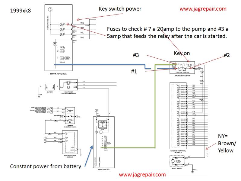 Jagrepair Jaguar Repair Information Resourcerhjagrepair: Jaguar Xkr Fuel Pump Relay Location At Gmaili.net