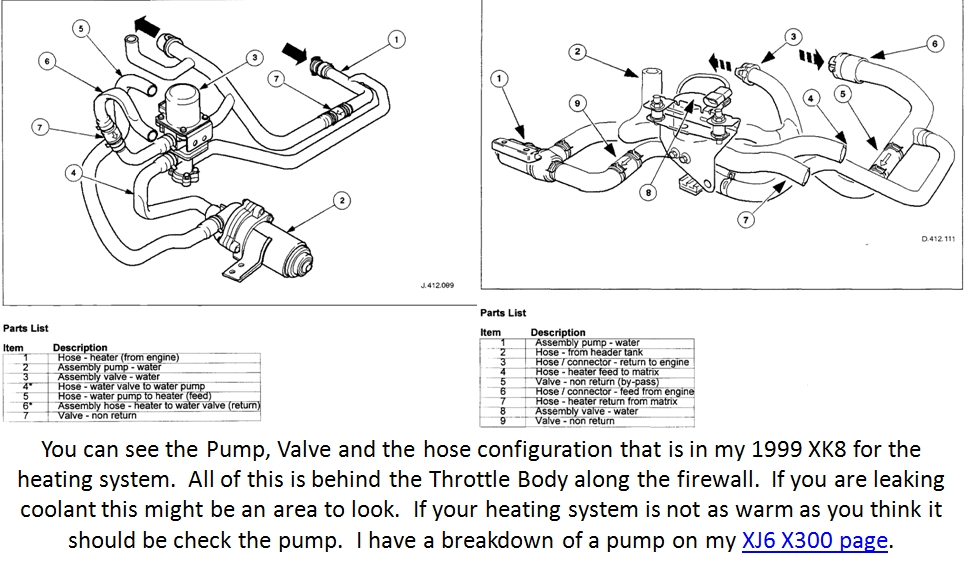 HeaterUndreHood1999XK8 jaguar heater hose diagram simple wiring diagram